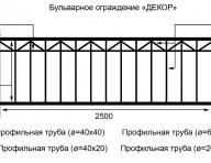 bulvarnaya_ograda_dekor
