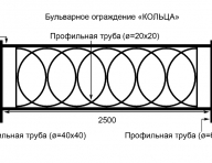 bulvarnaya_ograda_kolca
