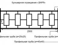 bulvarnaya_ograda_zarya