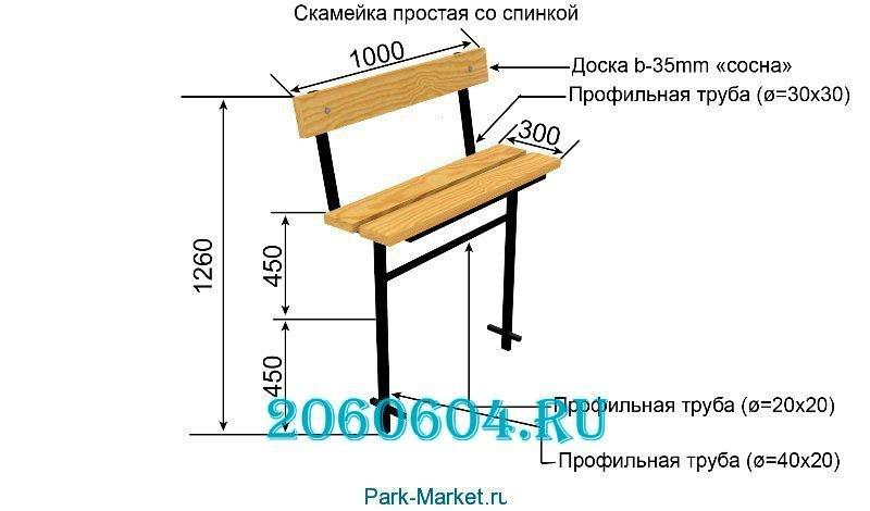 Столик на могилу своими руками размеры чертежи