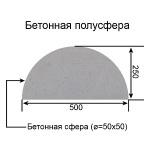 polusfera-50x25-chertyozh